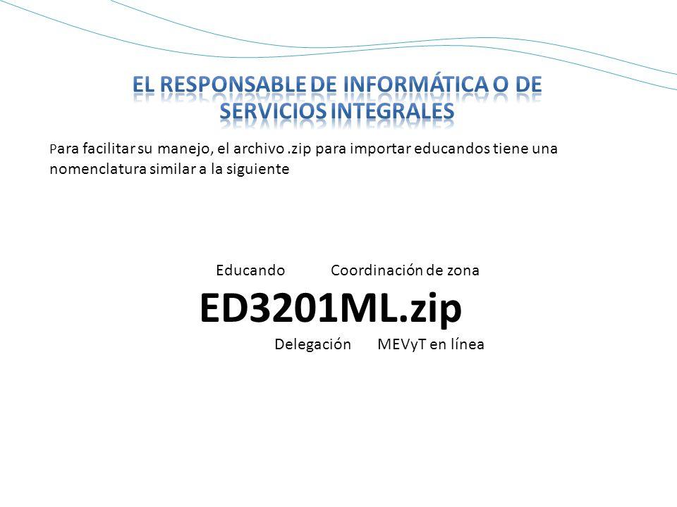 P ara facilitar su manejo, el archivo.zip para importar educandos tiene una nomenclatura similar a la siguiente Educando Coordinación de zona ED3201ML.zip Delegación MEVyT en línea