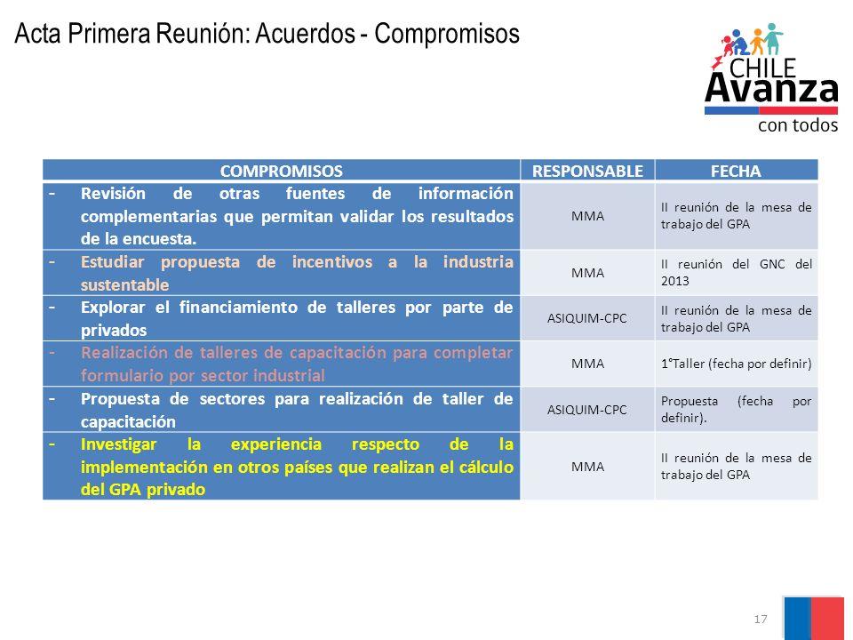 17 Acta Primera Reunión: Acuerdos - Compromisos COMPROMISOSRESPONSABLEFECHA - Revisión de otras fuentes de información complementarias que permitan validar los resultados de la encuesta.