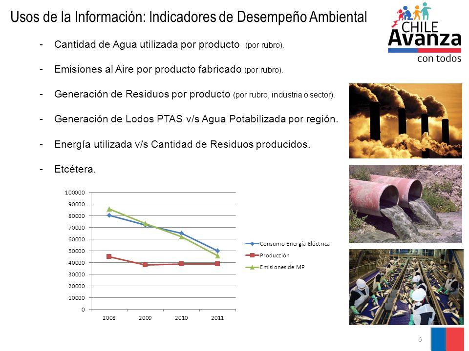 6 Usos de la Información: Indicadores de Desempeño Ambiental -Cantidad de Agua utilizada por producto (por rubro). -Emisiones al Aire por producto fab