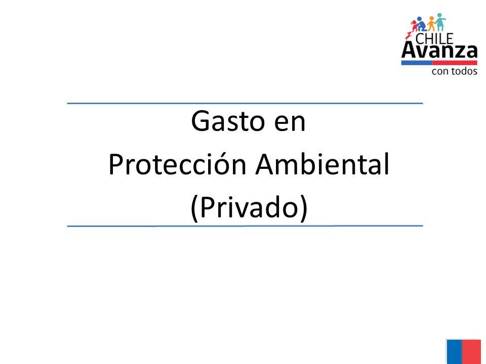 Gobierno de Chile   Ministerio del Medio Ambiente 8 Gasto en Protección Ambiental (Privado): COMPROMISOSRESPONSABLEFECHA - Revisión de otras fuentes de información complementarias que permitan validar los resultados de la encuesta.