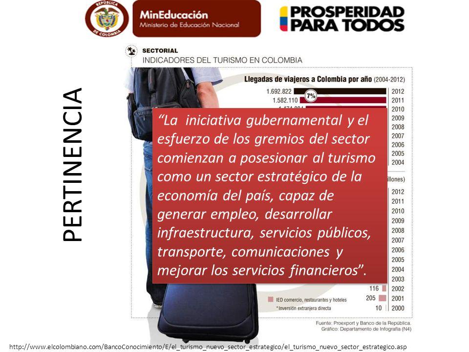 PERTINENCIA http://share.pdfonline.com/75a05790c717498d91ebcf5465017a33/Informe_Estudio_Laboral.pdfhttp://share.pdfonline.com/75a05790c717498d91ebcf5465017a33/Informe_Estudio_Laboral.pdf COTELCO
