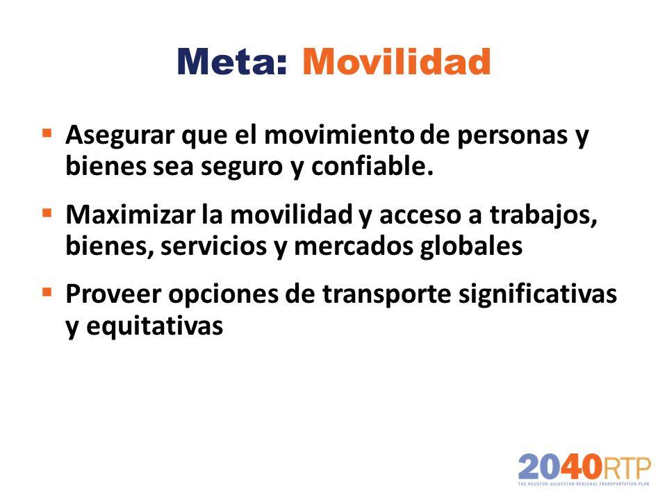 Meta: Movilidad Asegurar que el movimiento de personas y bienes sea seguro y confiable. Maximizar la movilidad y acceso a trabajos, bienes, servicios