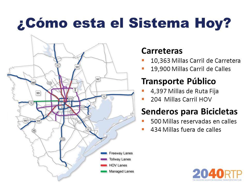 ¿Cómo esta el Sistema Hoy? Carreteras 10,363 Millas Carril de Carretera 19,900 Millas Carril de Calles Transporte Público 4,397 Millas de Ruta Fija 20