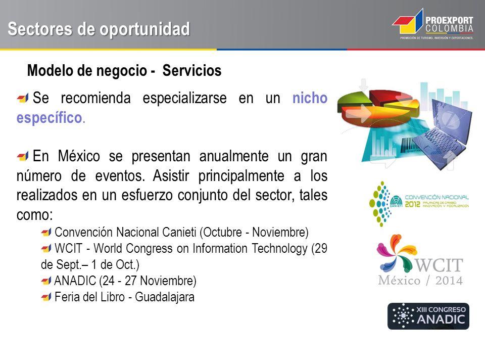 Sectores de oportunidad Modelo de negocio - Servicios Se recomienda especializarse en un nicho específico.