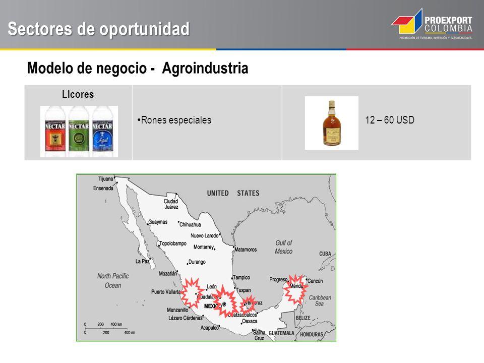 Licores Rones especiales 12 – 60 USD Sectores de oportunidad Modelo de negocio - Agroindustria
