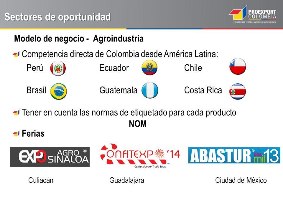 Sectores de oportunidad Modelo de negocio - Agroindustria Competencia directa de Colombia desde América Latina: Perú Ecuador Chile Brasil Guatemala Costa Rica Tener en cuenta las normas de etiquetado para cada producto NOM Ferias CuliacánCiudad de MéxicoGuadalajara