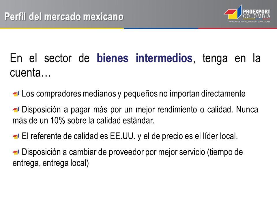En el sector de bienes intermedios, tenga en la cuenta… Perfil del mercado mexicano Los compradores medianos y pequeños no importan directamente Disposición a pagar más por un mejor rendimiento o calidad.