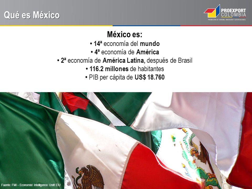 Qué es México México es: 14ª economía del mundo 4ª economía de América 2ª economía de América Latina, después de Brasil 116.2 millones de habitantes PIB per cápita de US$ 18.760 Fuente: FMI – Economist Intelligence Unitt EIU