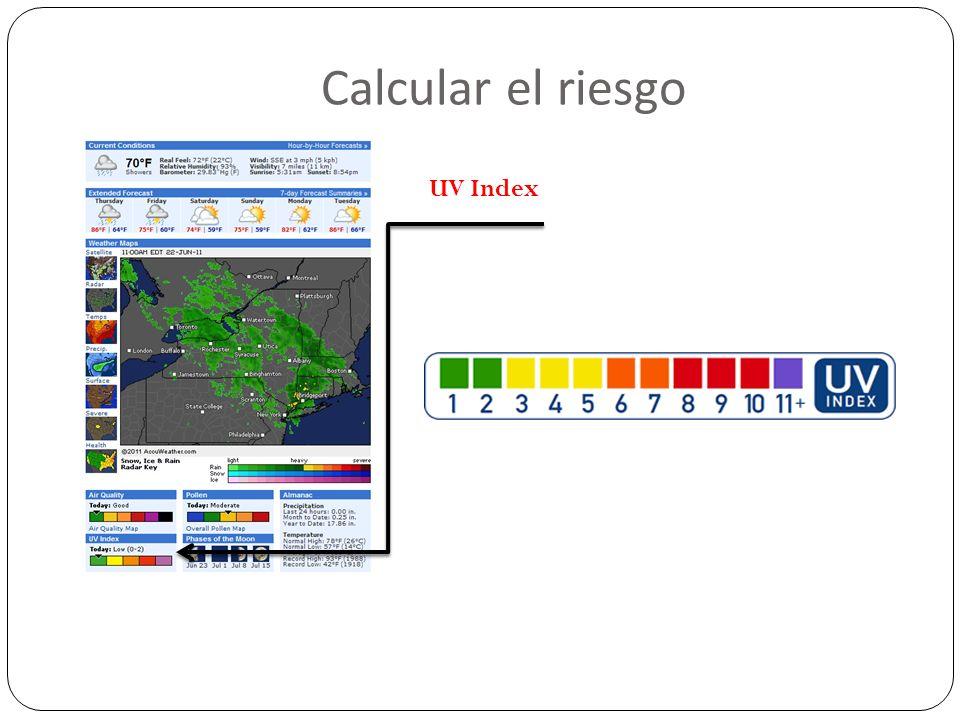 UV Index Calcular el riesgo