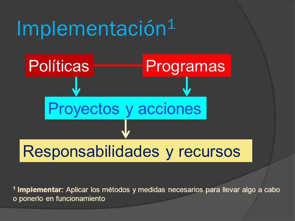 Implementación 1 1 Implementar: Aplicar los métodos y medidas necesarios para llevar algo a cabo o ponerlo en funcionamiento Responsabilidades y recur