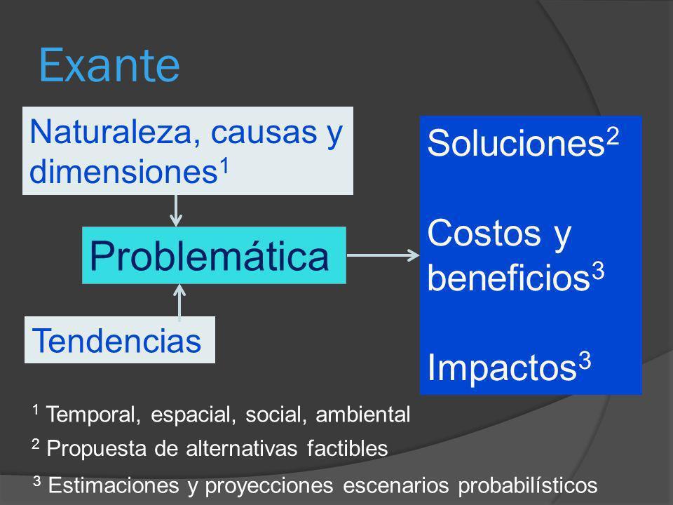 Exante Problemática Naturaleza, causas y dimensiones 1 Tendencias 2 Propuesta de alternativas factibles Soluciones 2 Costos y beneficios 3 Impactos 3