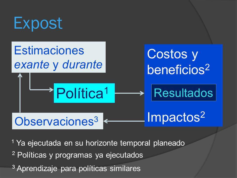 Expost Política 1 Estimaciones exante y durante Observaciones 3 Costos y beneficios 2 Impactos 2 Resultados 1 Ya ejecutada en su horizonte temporal pl