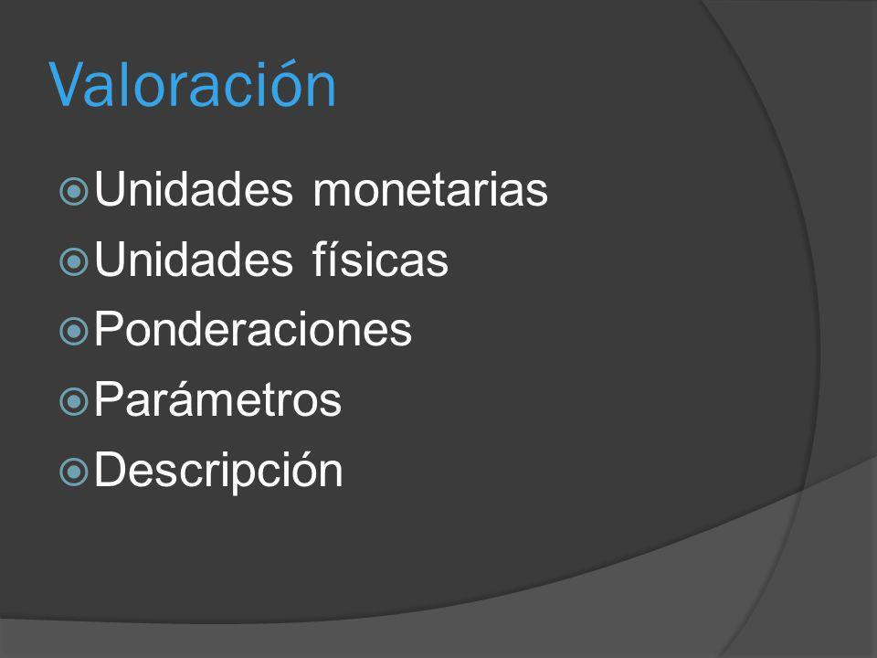 Valoración Unidades monetarias Unidades físicas Ponderaciones Parámetros Descripción