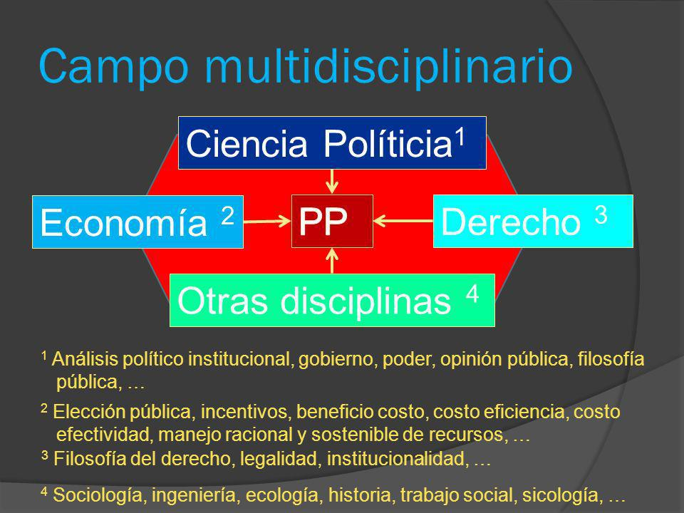 Campo multidisciplinario Ciencia Políticia 1 1 Análisis político institucional, gobierno, poder, opinión pública, filosofía pública, … Economía 2 3 Fi