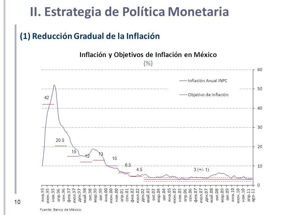 Inflación y Objetivos de Inflación en México (%) (1) Reducción Gradual de la Inflación Fuente: Banco de México. 10 II. Estrategia de Política Monetari