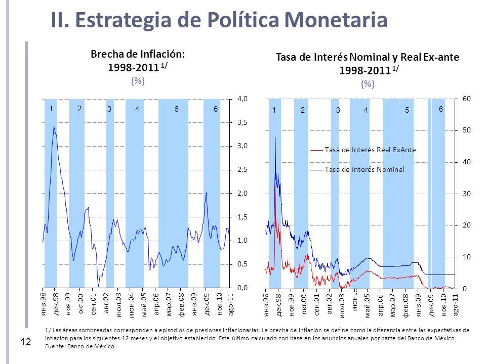 Brecha de Inflación: 1998-2011 1/ (%) Tasa de Interés Nominal y Real Ex-ante 1998-2011 1/ (%) 1/ Las áreas sombreadas corresponden a episodios de pres