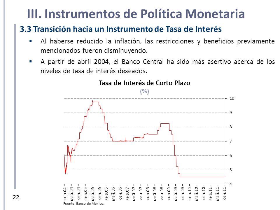 Tasa de Interés de Corto Plazo (%) 3.3 Transición hacia un Instrumento de Tasa de Interés Al haberse reducido la inflación, las restricciones y benefi