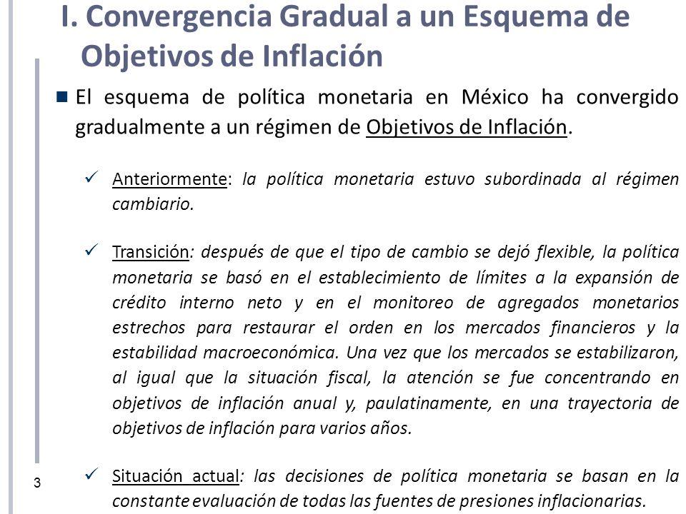 El esquema de política monetaria en México ha convergido gradualmente a un régimen de Objetivos de Inflación. Anteriormente: la política monetaria est