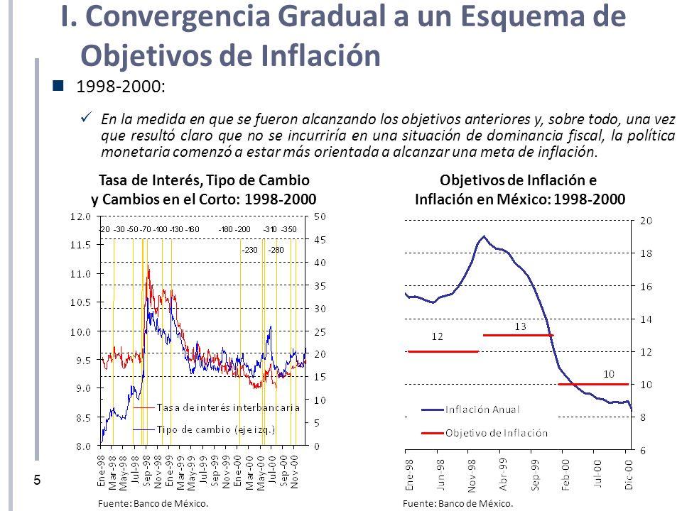 1998-2000: En la medida en que se fueron alcanzando los objetivos anteriores y, sobre todo, una vez que resultó claro que no se incurriría en una situ