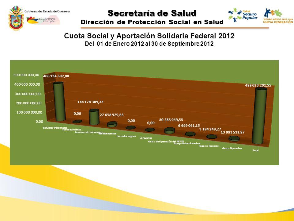 Secretaría de Salud Dirección de Protección Social en Salud Cuota Social y Aportación Solidaria Federal 2012 Del 01 de Enero 2012 al 30 de Septiembre 2012 Gobierno del Estado de Guerrero