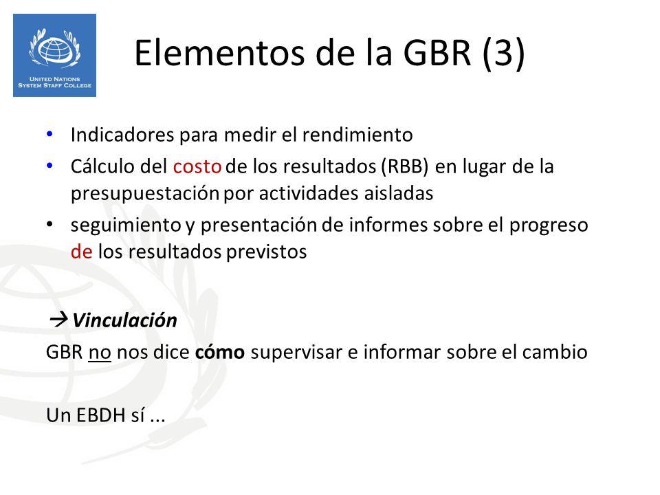 Elementos de la GBR (3) Indicadores para medir el rendimiento Cálculo del costo de los resultados (RBB) en lugar de la presupuestación por actividades aisladas seguimiento y presentación de informes sobre el progreso de los resultados previstos Vinculación GBR no nos dice cómo supervisar e informar sobre el cambio Un EBDH sí...
