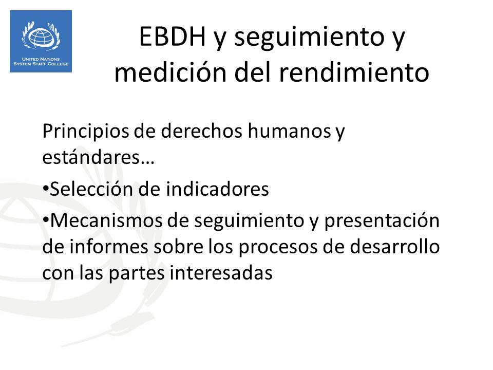 EBDH y seguimiento y medición del rendimiento Principios de derechos humanos y estándares… Selección de indicadores Mecanismos de seguimiento y presentación de informes sobre los procesos de desarrollo con las partes interesadas