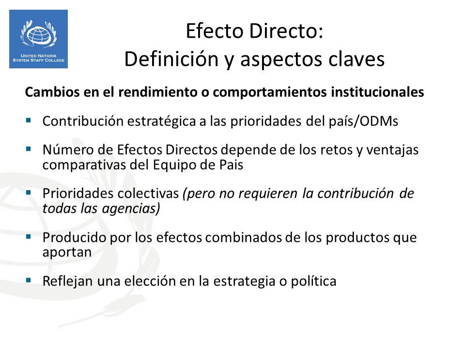 Efecto Directo: Definición y aspectos claves Cambios en el rendimiento o comportamientos institucionales Contribución estratégica a las prioridades del país/ODMs Número de Efectos Directos depende de los retos y ventajas comparativas del Equipo de Pais Prioridades colectivas (pero no requieren la contribución de todas las agencias) Producido por los efectos combinados de los productos que aportan Reflejan una elección en la estrategia o política
