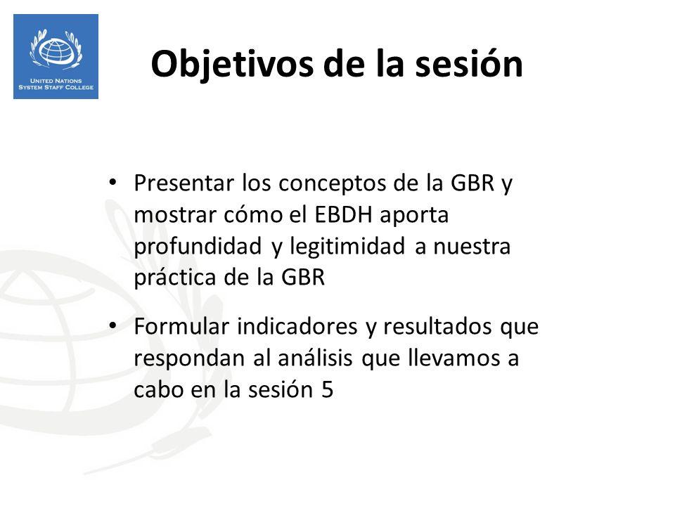 Presentar los conceptos de la GBR y mostrar cómo el EBDH aporta profundidad y legitimidad a nuestra práctica de la GBR Formular indicadores y resultados que respondan al análisis que llevamos a cabo en la sesión 5 Objetivos de la sesión