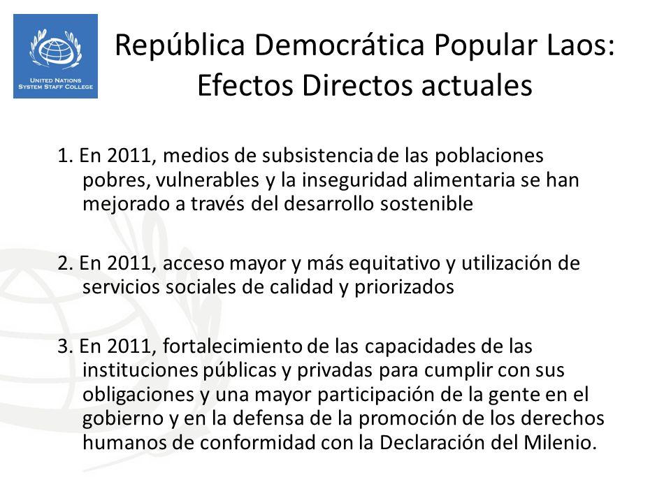 República Democrática Popular Laos: Efectos Directos actuales 1.