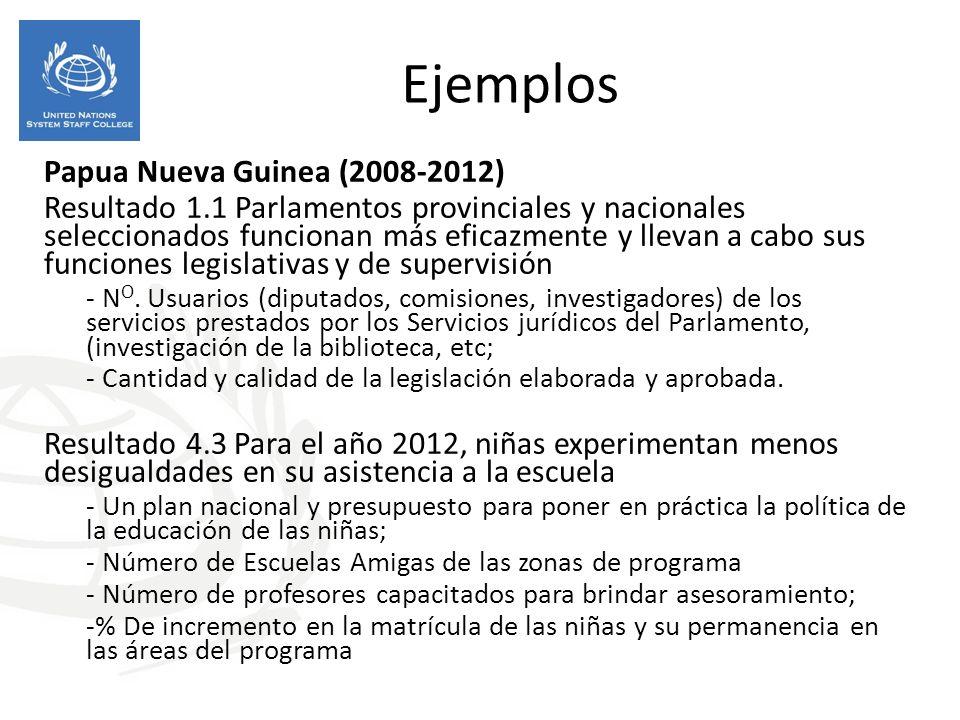 Papua Nueva Guinea (2008-2012) Resultado 1.1 Parlamentos provinciales y nacionales seleccionados funcionan más eficazmente y llevan a cabo sus funciones legislativas y de supervisión - N O.
