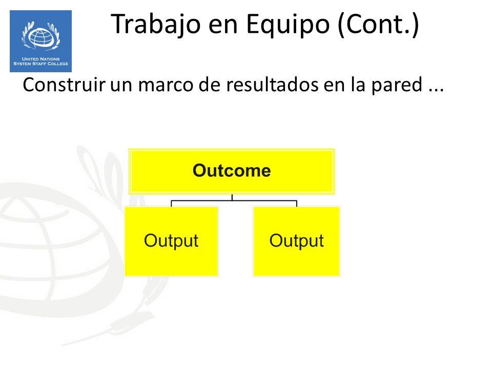 Trabajo en Equipo (Cont.) Construir un marco de resultados en la pared...