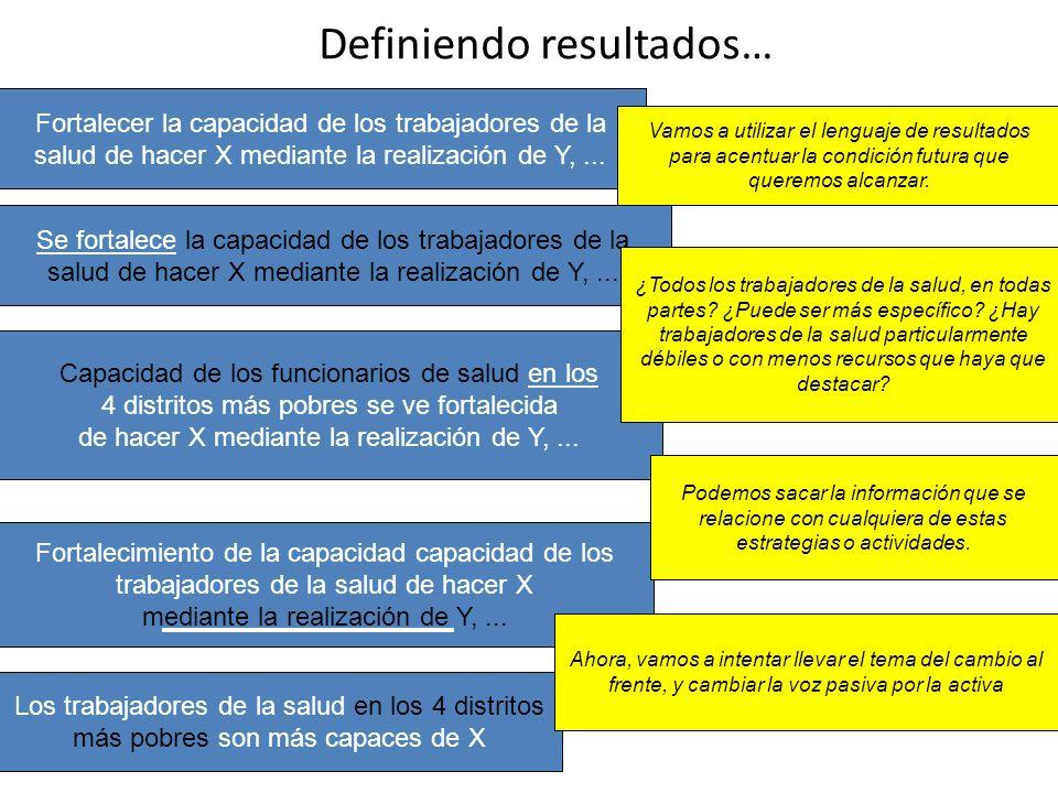 Definiendo resultados… Fortalecer la capacidad de los trabajadores de la salud de hacer X mediante la realización de Y,...