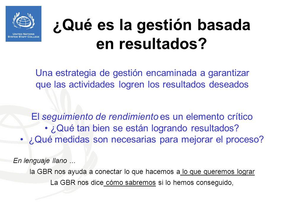 Elementos de la GBR (1) Análisis de problemas para entender las causas Vinculación La GBR no nos indica las preguntas correctas Un EBDH sí...
