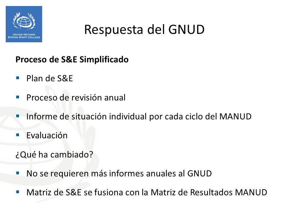 Respuesta del GNUD Proceso de S&E Simplificado Plan de S&E Proceso de revisión anual Informe de situación individual por cada ciclo del MANUD Evaluación ¿Qué ha cambiado.