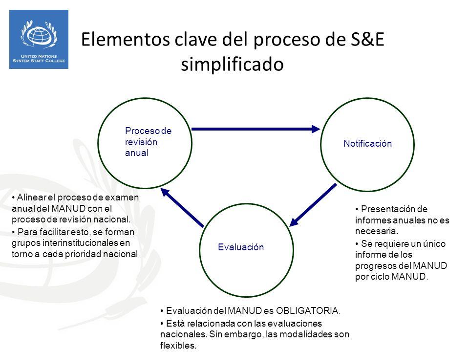 Elementos clave del proceso de S&E simplificado Evaluación Proceso de revisión anual Notificación Alinear el proceso de examen anual del MANUD con el proceso de revisión nacional.