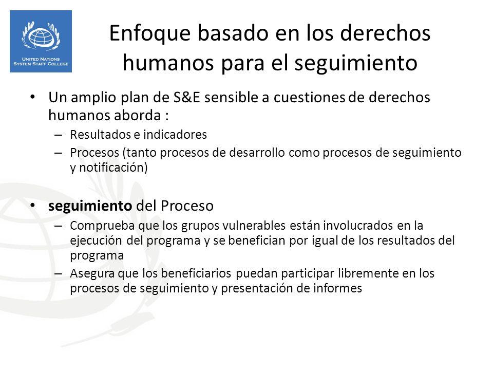 Enfoque basado en los derechos humanos para el seguimiento Un amplio plan de S&E sensible a cuestiones de derechos humanos aborda : – Resultados e indicadores – Procesos (tanto procesos de desarrollo como procesos de seguimiento y notificación) seguimiento del Proceso – Comprueba que los grupos vulnerables están involucrados en la ejecución del programa y se benefician por igual de los resultados del programa – Asegura que los beneficiarios puedan participar libremente en los procesos de seguimiento y presentación de informes