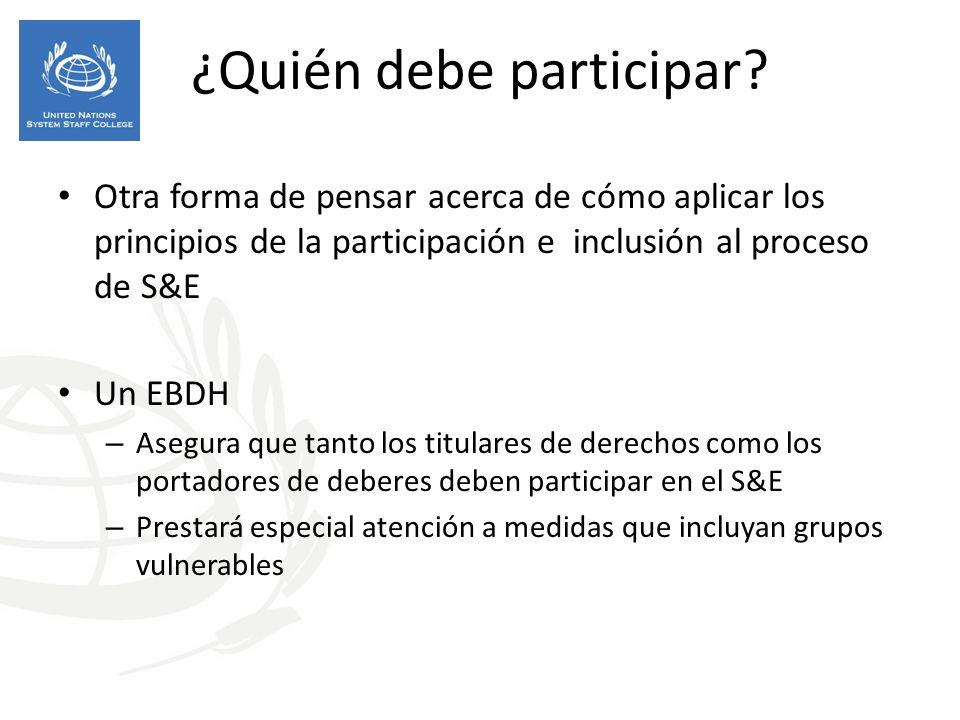 Otra forma de pensar acerca de cómo aplicar los principios de la participación e inclusión al proceso de S&E Un EBDH – Asegura que tanto los titulares de derechos como los portadores de deberes deben participar en el S&E – Prestará especial atención a medidas que incluyan grupos vulnerables ¿Quién debe participar?