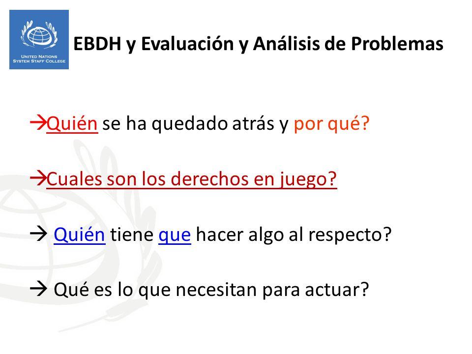 EBDH y Evaluación y Análisis de Problemas Un EBDH ayuda a la ONU y socios a responder 4 preguntas fundamentales: Quién se ha quedado atrás y por qué.
