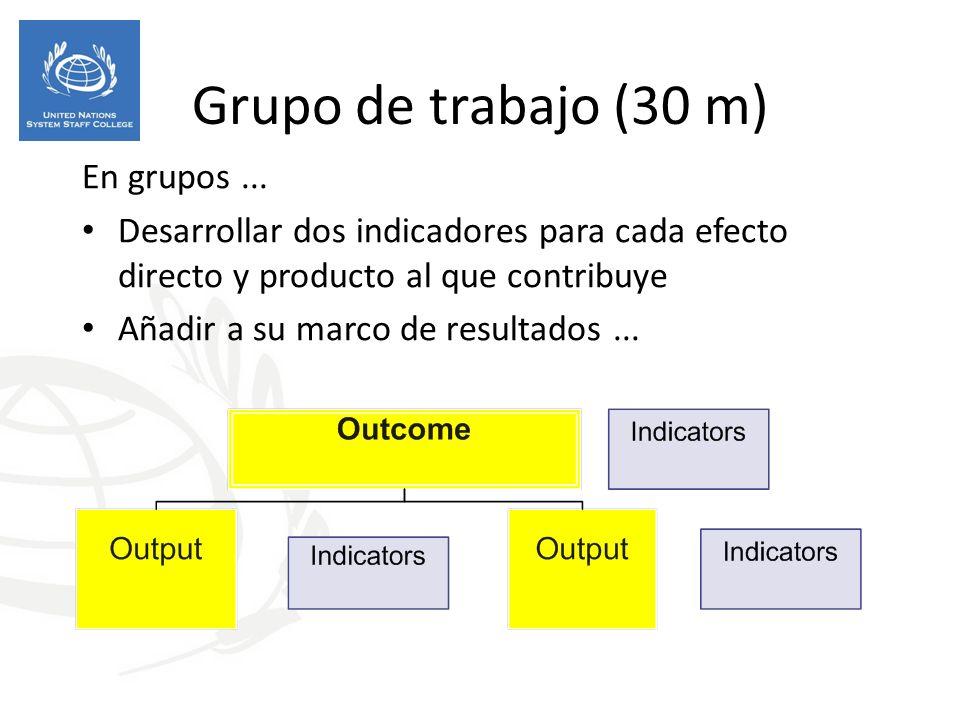 Grupo de trabajo (30 m) En grupos...