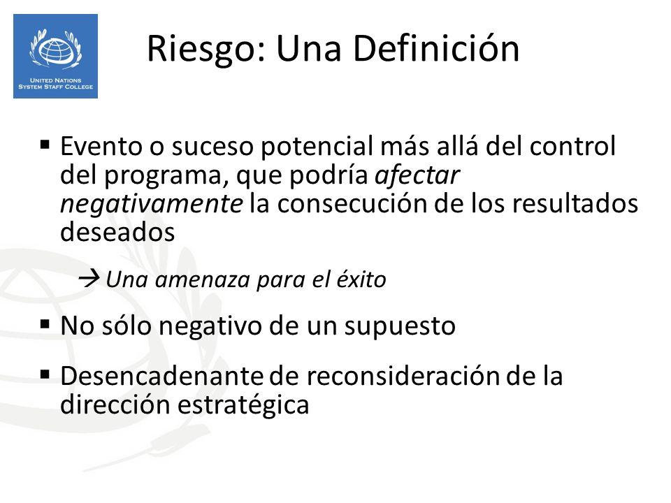 Riesgo: Una Definición Evento o suceso potencial más allá del control del programa, que podría afectar negativamente la consecución de los resultados deseados Una amenaza para el éxito No sólo negativo de un supuesto Desencadenante de reconsideración de la dirección estratégica