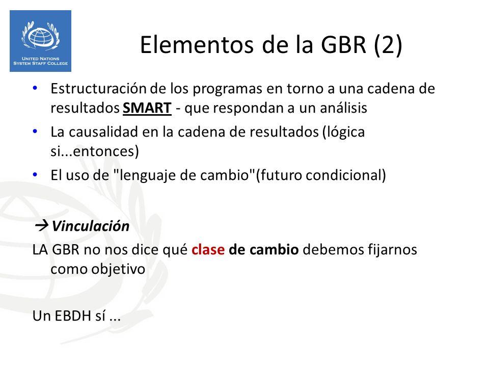 Elementos de la GBR (2) Estructuración de los programas en torno a una cadena de resultados SMART - que respondan a un análisis La causalidad en la cadena de resultados (lógica si...entonces) El uso de lenguaje de cambio (futuro condicional) Vinculación LA GBR no nos dice qué clase de cambio debemos fijarnos como objetivo Un EBDH sí...