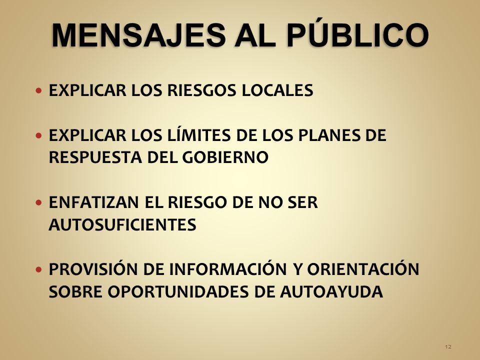 EXPLICAR LOS RIESGOS LOCALES EXPLICAR LOS LÍMITES DE LOS PLANES DE RESPUESTA DEL GOBIERNO ENFATIZAN EL RIESGO DE NO SER AUTOSUFICIENTES PROVISIÓN DE INFORMACIÓN Y ORIENTACIÓN SOBRE OPORTUNIDADES DE AUTOAYUDA 12