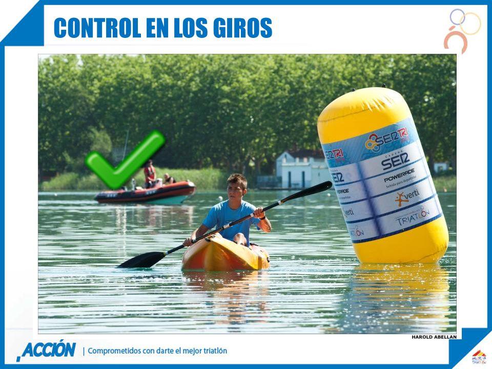 CONTROL EN LOS GIROS