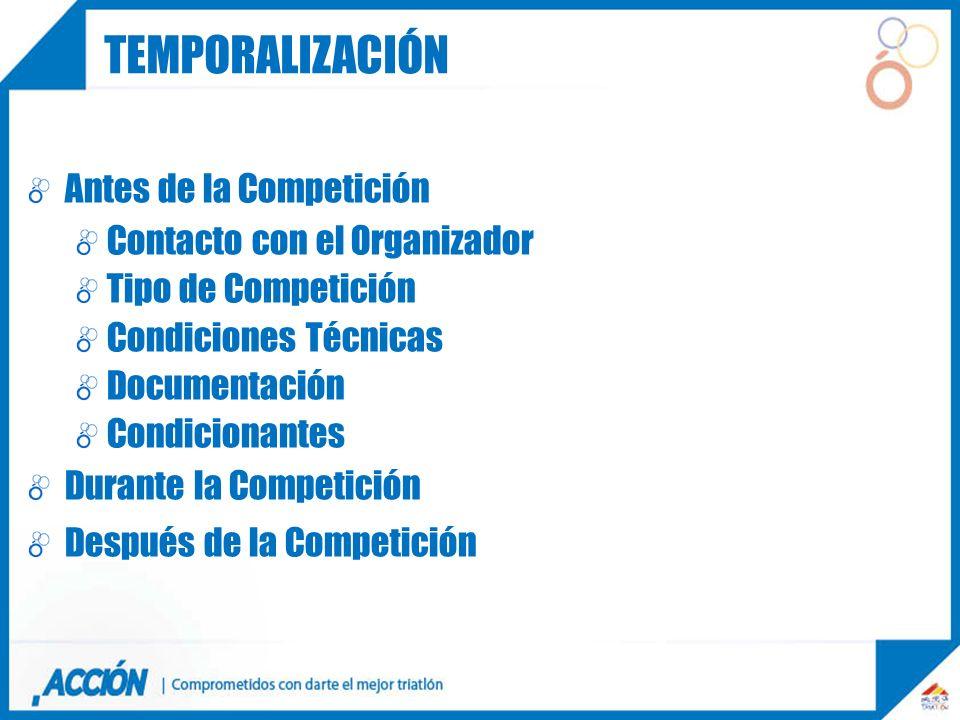 Antes de la Competición Contacto con el Organizador Tipo de Competición Condiciones Técnicas Documentación Condicionantes Durante la Competición Despu