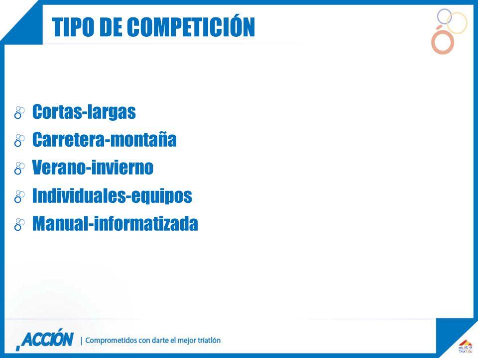 Cortas-largas Carretera-montaña Verano-invierno Individuales-equipos Manual-informatizada TIPO DE COMPETICIÓN