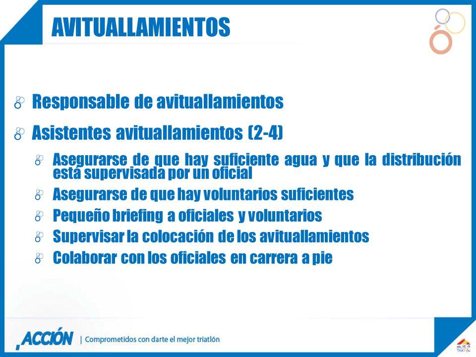 Responsable de avituallamientos Asistentes avituallamientos (2-4) Asegurarse de que hay suficiente agua y que la distribución está supervisada por un