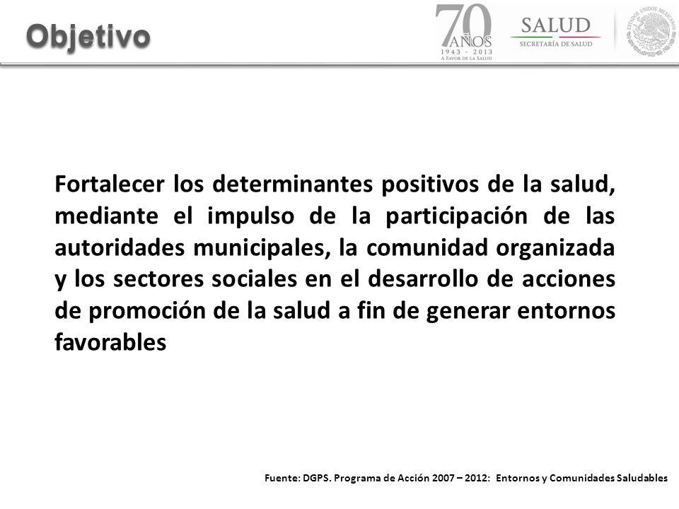 Objetivo Fuente: DGPS. Programa de Acción 2007 – 2012: Entornos y Comunidades Saludables Fortalecer los determinantes positivos de la salud, mediante
