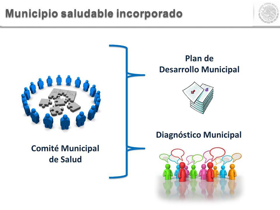Municipio saludable incorporado Comité Municipal de Salud Plan de Desarrollo Municipal Diagnóstico Municipal
