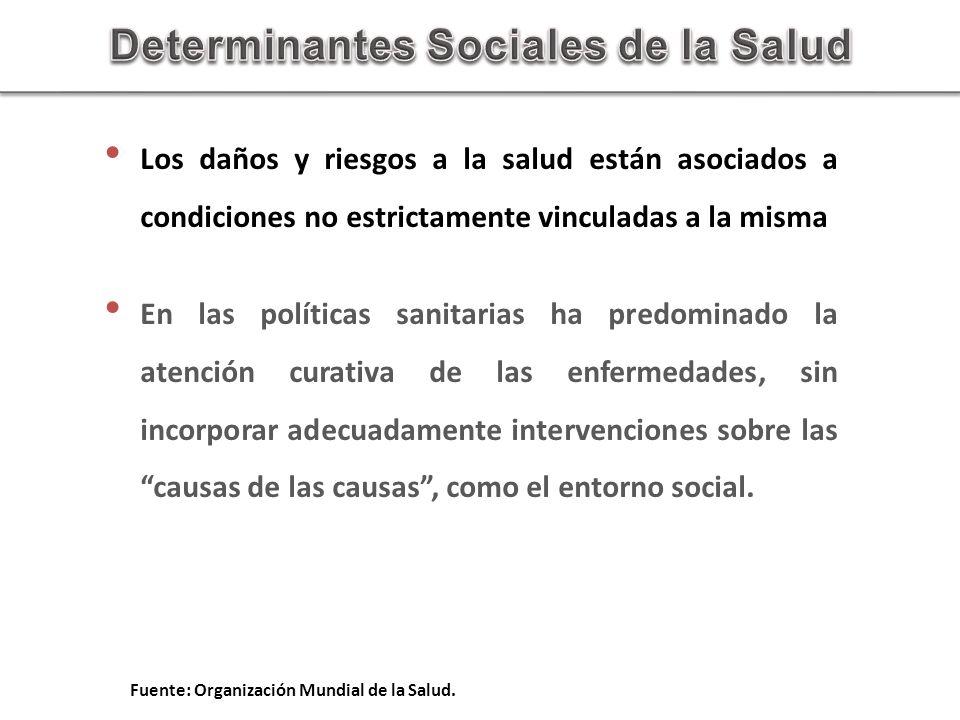 Determinantes Sociales de la Salud Los daños y riesgos a la salud están asociados a condiciones no estrictamente vinculadas a la misma En las política