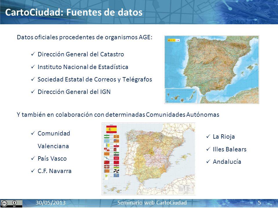 CartoCiudad: BD oficial de red viaria, cartografía urbana e información censal y postal17 / 10 / 2012 30/05/2013 Seminario web CartoCiudad 5 Dirección